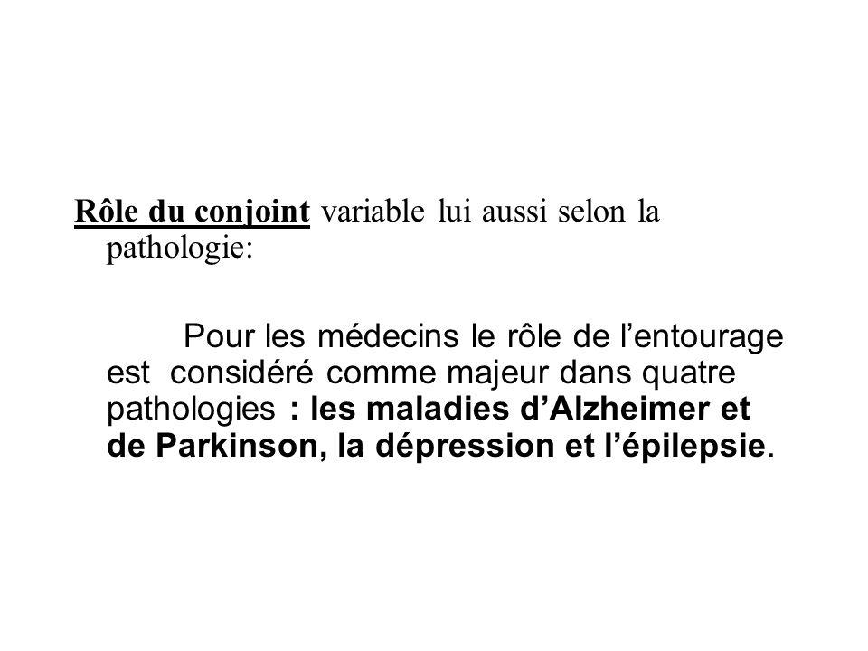 Rôle du conjoint variable lui aussi selon la pathologie: