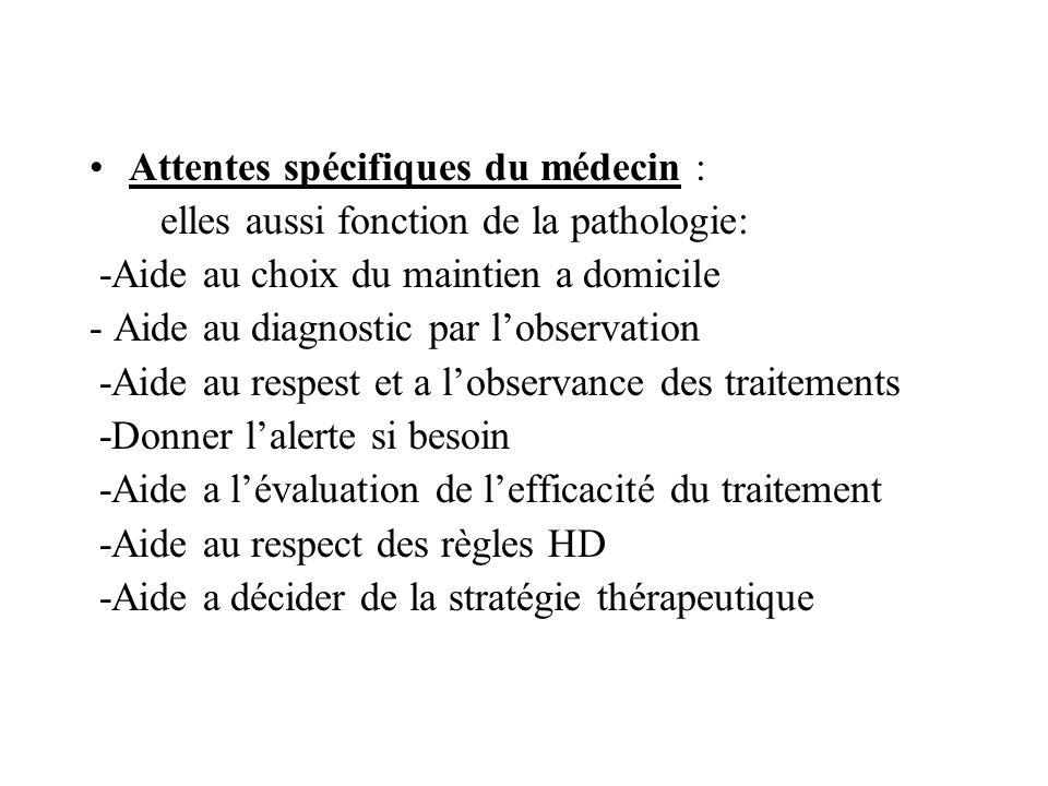 Attentes spécifiques du médecin :