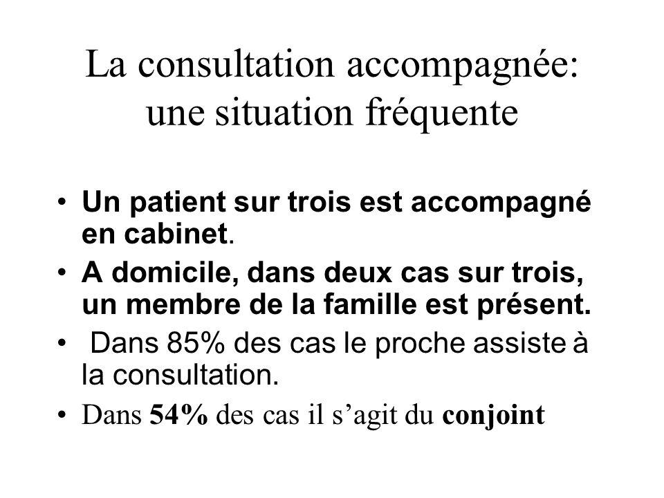 La consultation accompagnée: une situation fréquente