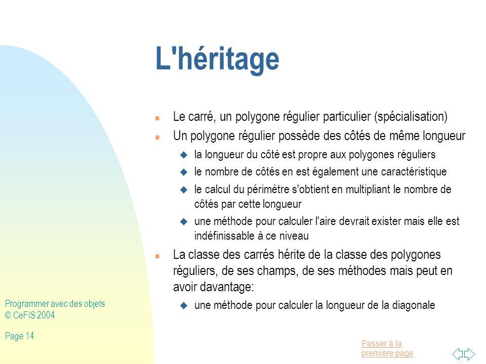 L héritage Le carré, un polygone régulier particulier (spécialisation)