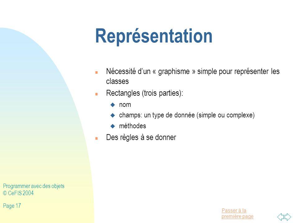 Représentation Nécessité d'un « graphisme » simple pour représenter les classes. Rectangles (trois parties):