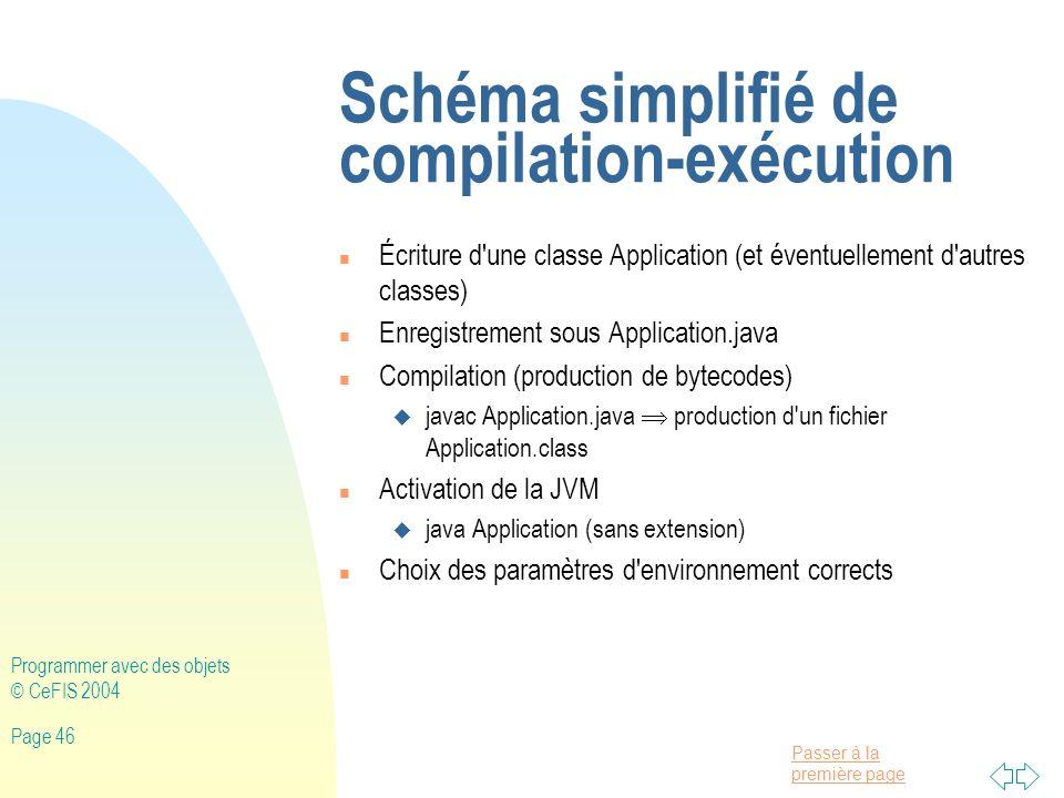 Schéma simplifié de compilation-exécution