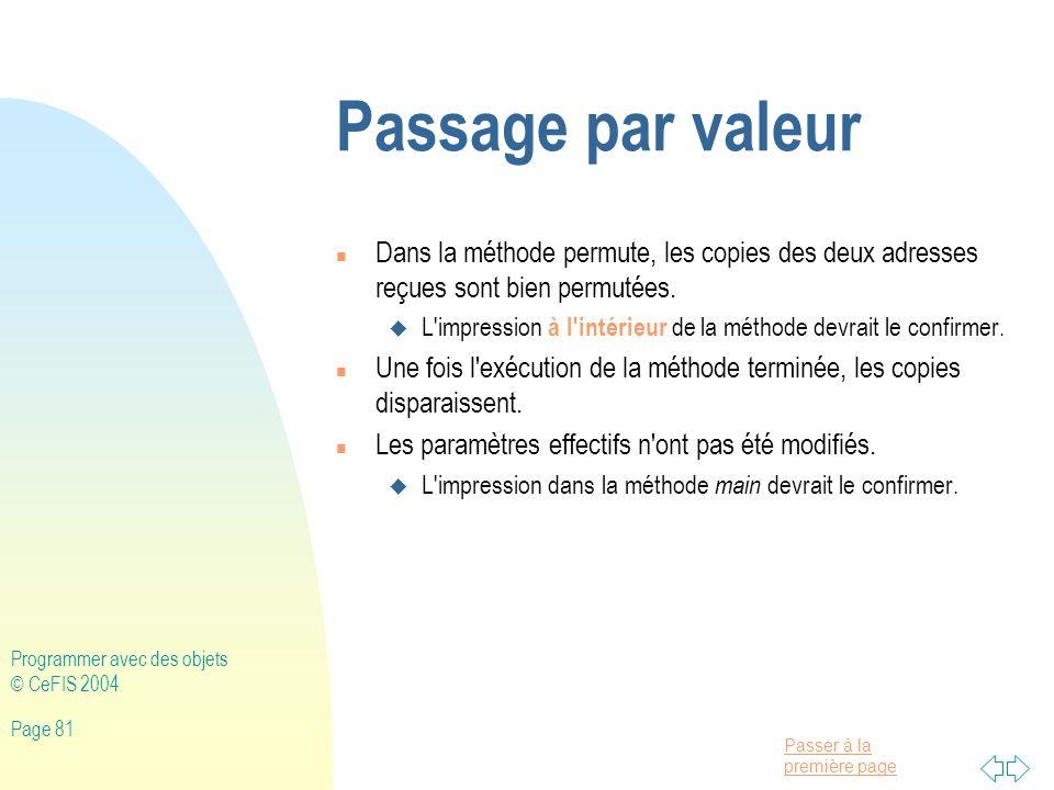 Passage par valeur Dans la méthode permute, les copies des deux adresses reçues sont bien permutées.