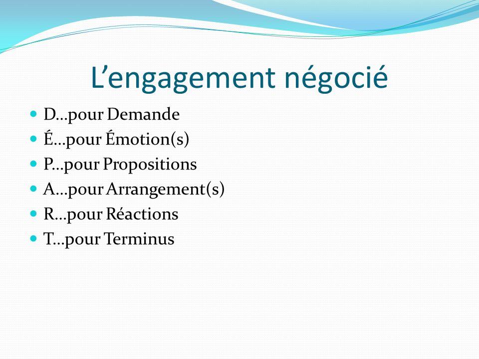 L'engagement négocié D…pour Demande É…pour Émotion(s)