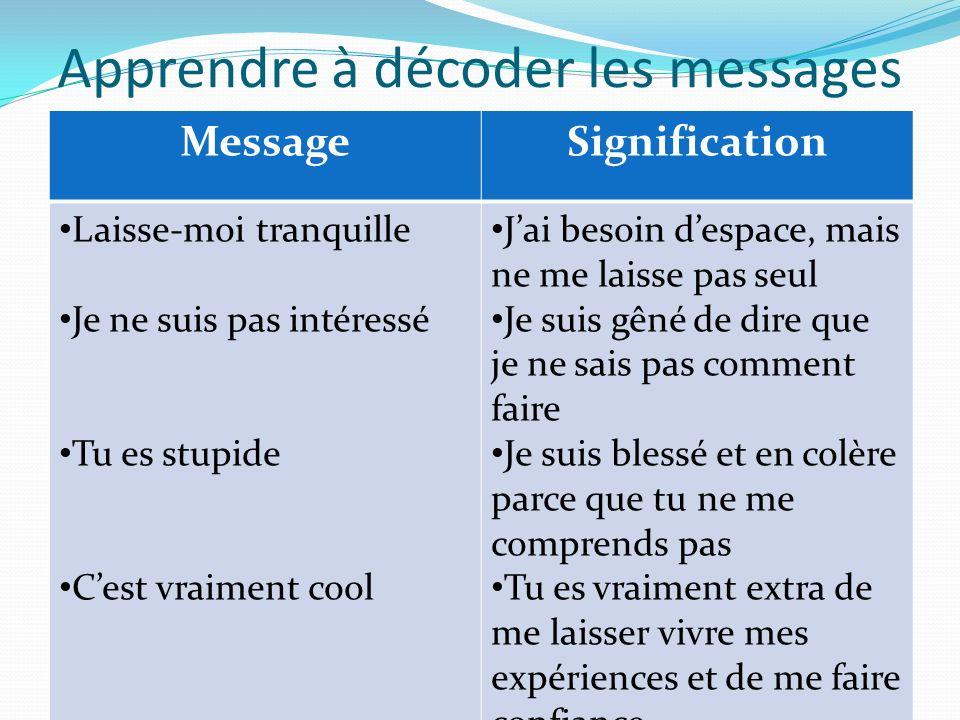 Apprendre à décoder les messages