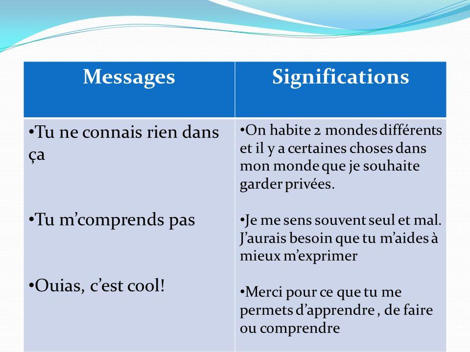 Messages suite… Messages Significations Tu ne connais rien dans ça