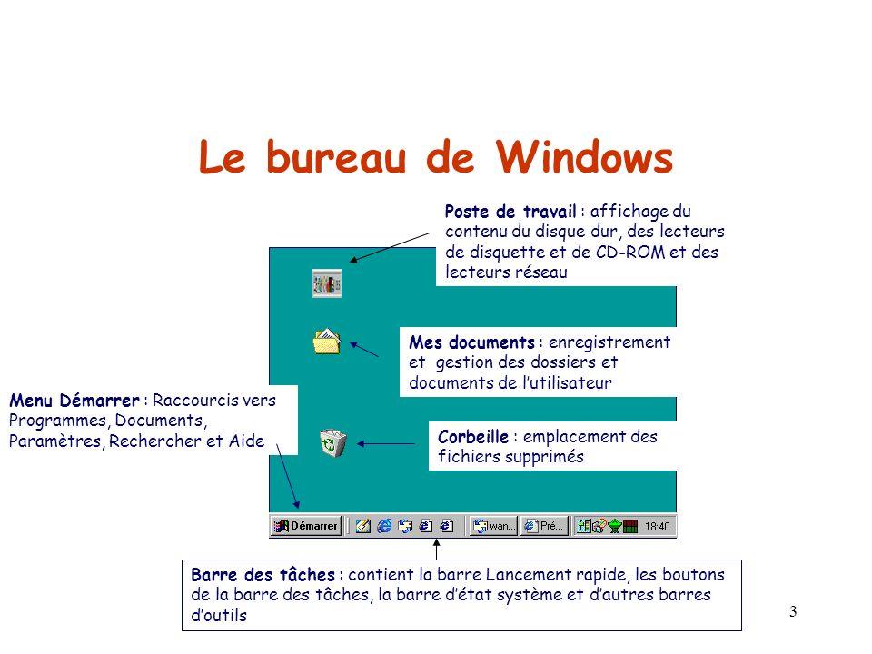 Le bureau de Windows Poste de travail : affichage du contenu du disque dur, des lecteurs de disquette et de CD-ROM et des lecteurs réseau.