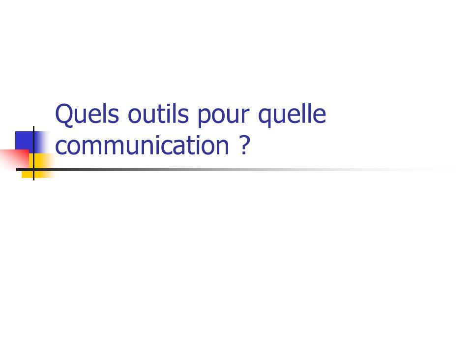 Quels outils pour quelle communication