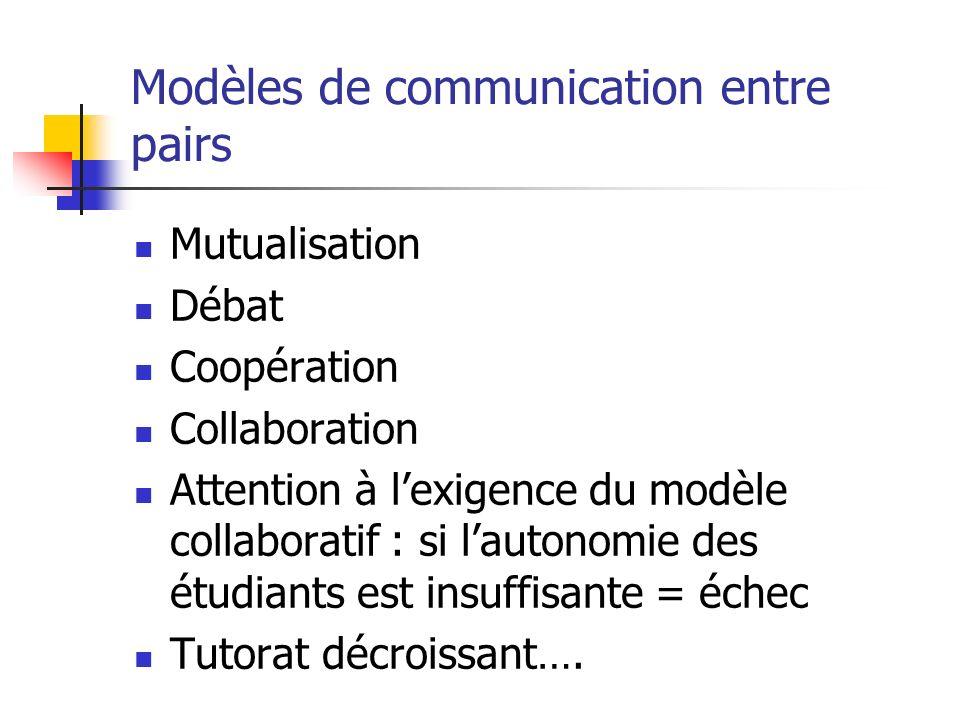 Modèles de communication entre pairs
