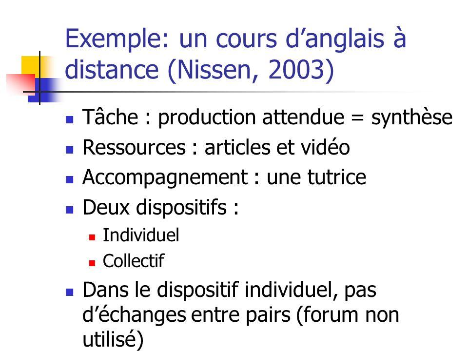 Exemple: un cours d'anglais à distance (Nissen, 2003)