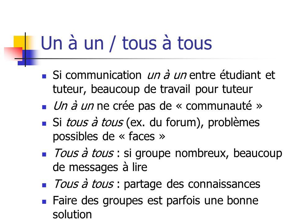 Un à un / tous à tousSi communication un à un entre étudiant et tuteur, beaucoup de travail pour tuteur.