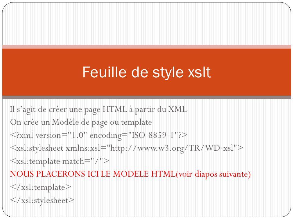 Feuille de style xslt Il s'agit de créer une page HTML à partir du XML