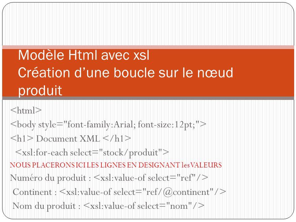 Modèle Html avec xsl Création d'une boucle sur le nœud produit