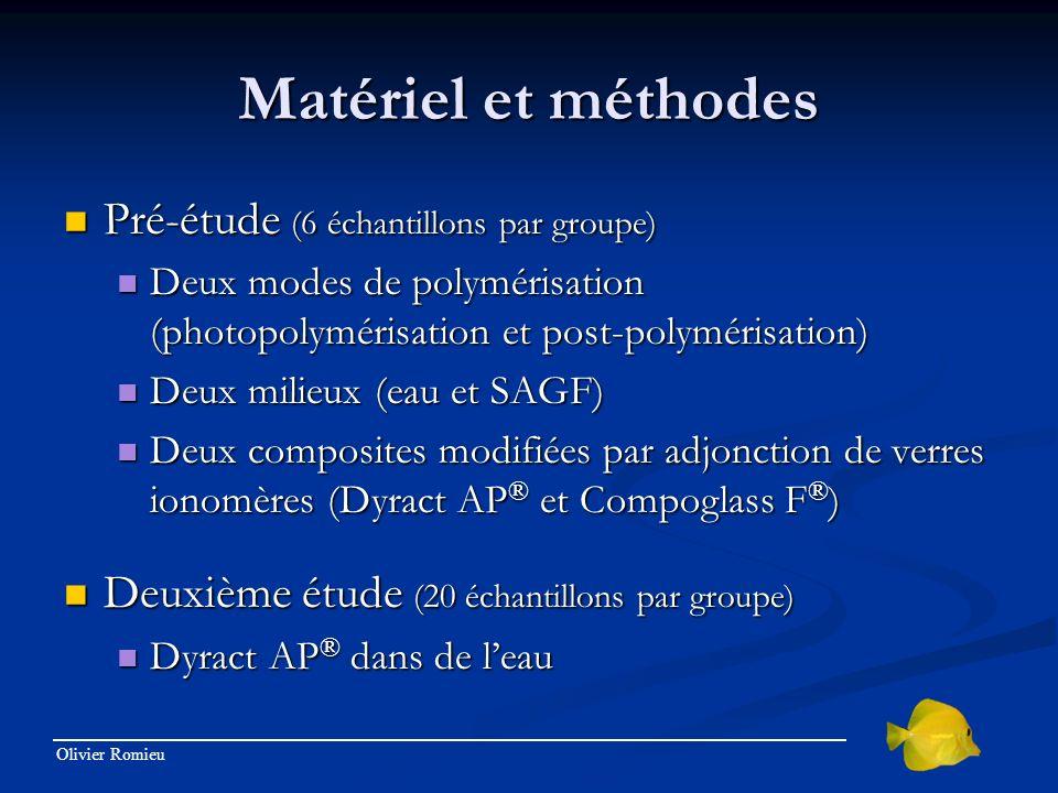Matériel et méthodes Pré-étude (6 échantillons par groupe)