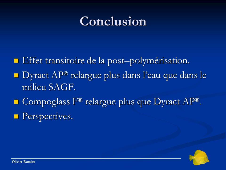 Conclusion Effet transitoire de la post–polymérisation.