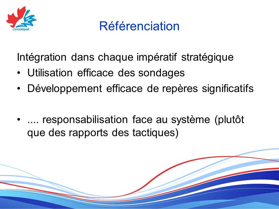 Référenciation Intégration dans chaque impératif stratégique