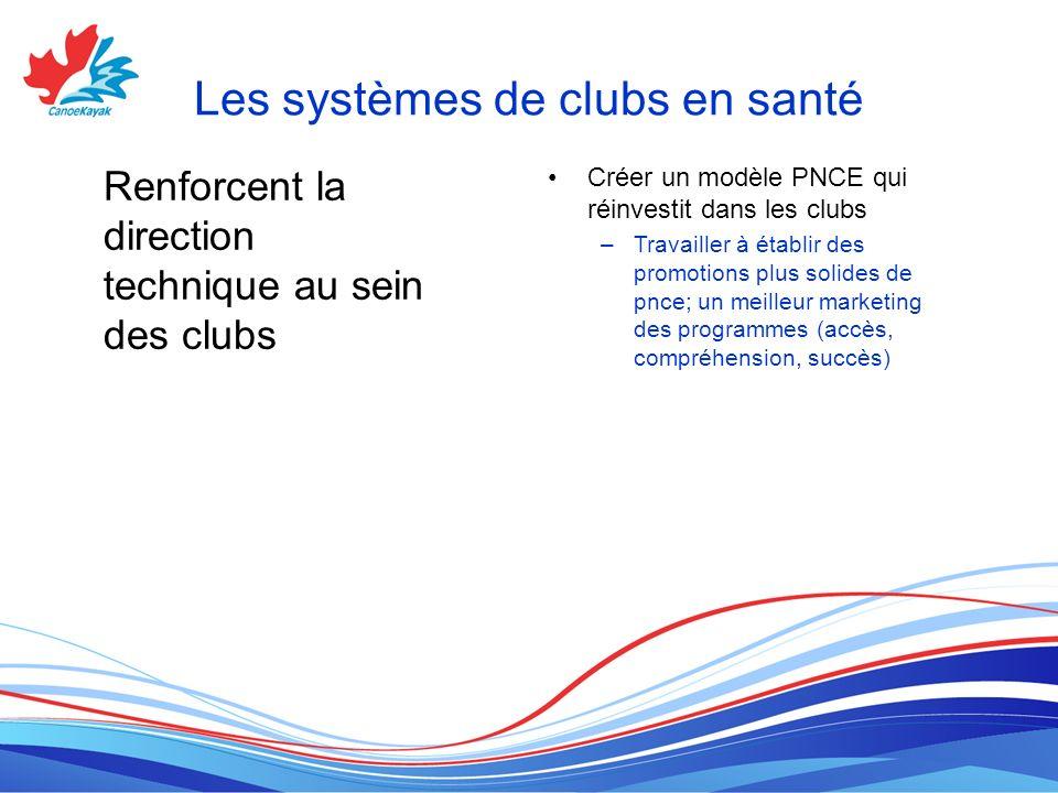 Les systèmes de clubs en santé