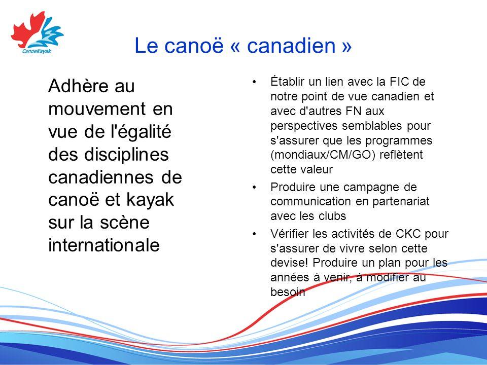 Le canoë « canadien » Adhère au mouvement en vue de l égalité des disciplines canadiennes de canoë et kayak sur la scène internationale.