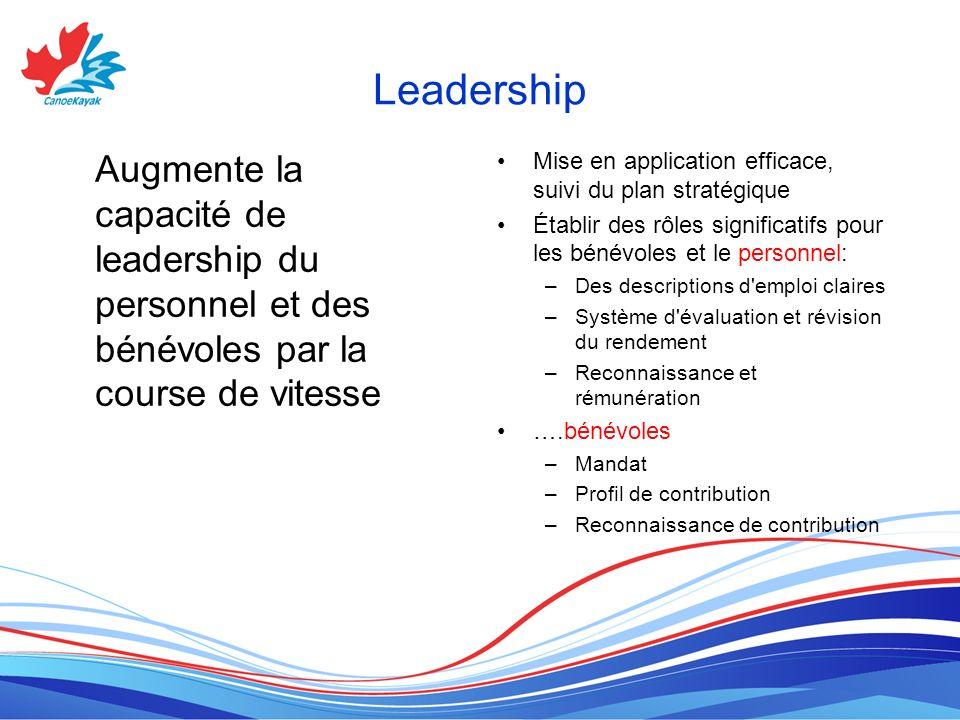 Leadership Augmente la capacité de leadership du personnel et des bénévoles par la course de vitesse.