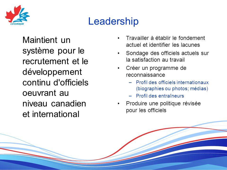 Leadership Maintient un système pour le recrutement et le développement continu d officiels oeuvrant au niveau canadien et international.