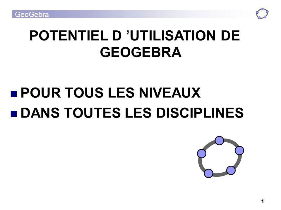 POTENTIEL D 'UTILISATION DE GEOGEBRA
