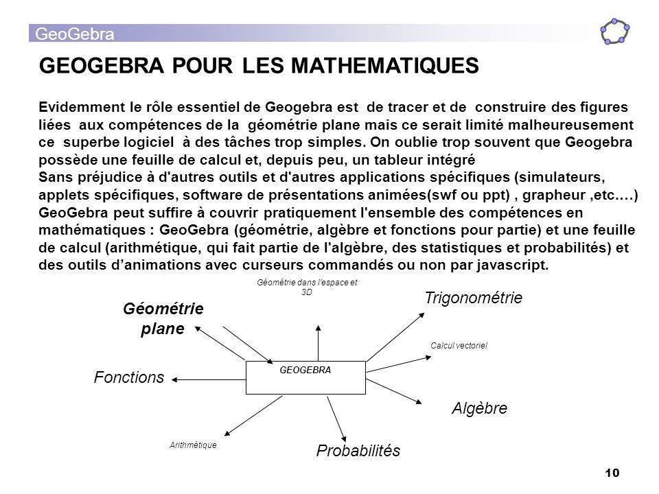 Géométrie dans l'espace et 3D