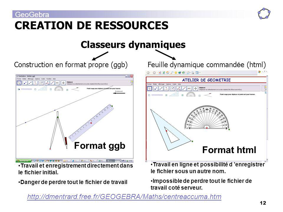CREATION DE RESSOURCES