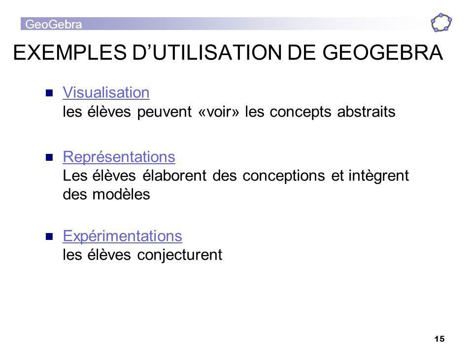 EXEMPLES D'UTILISATION DE GEOGEBRA