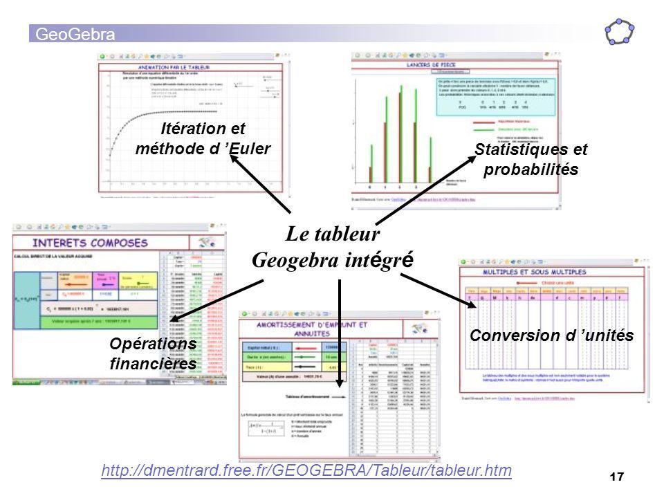 Le tableur Geogebra intégré