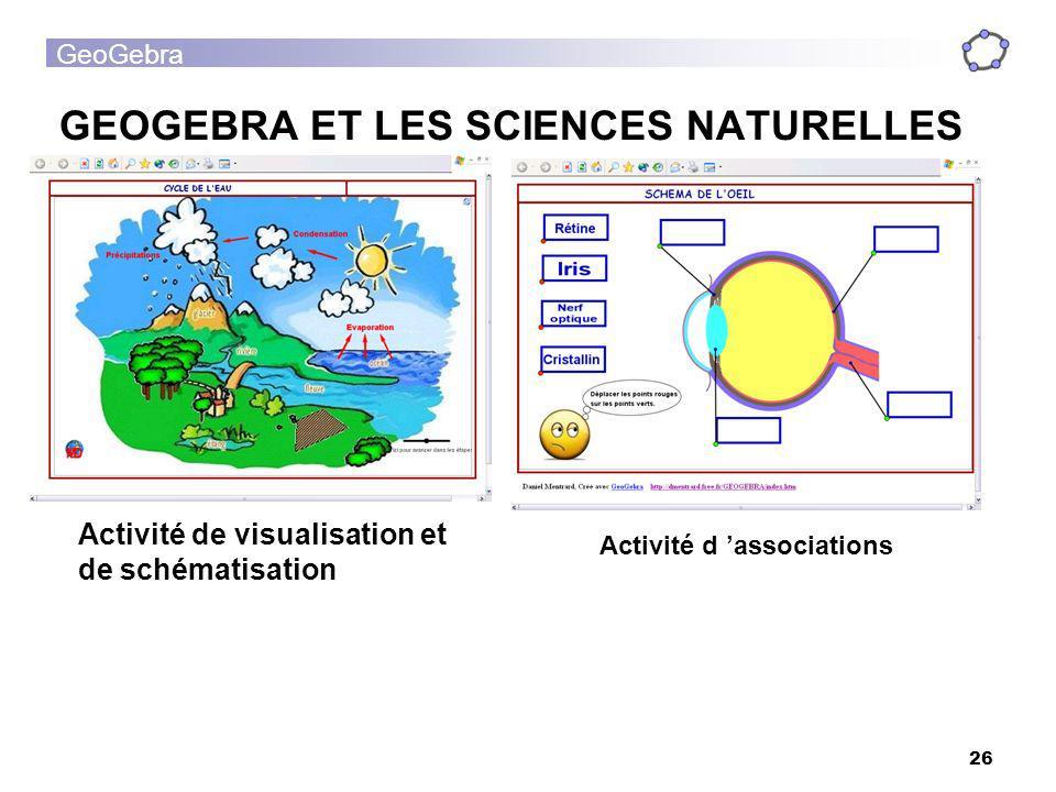 GEOGEBRA ET LES SCIENCES NATURELLES