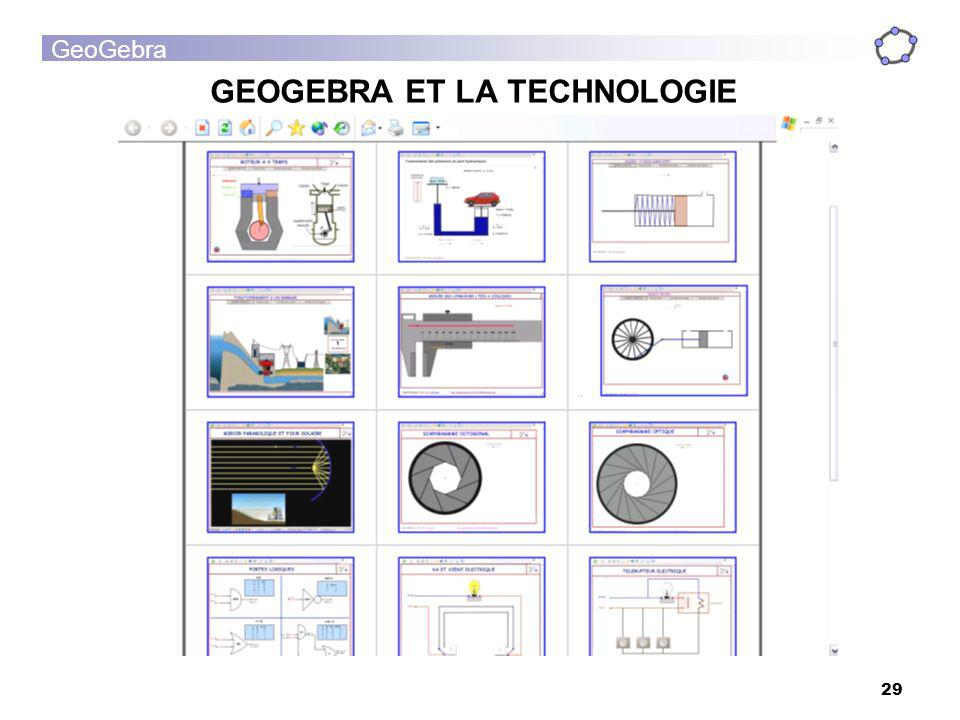 GEOGEBRA ET LA TECHNOLOGIE