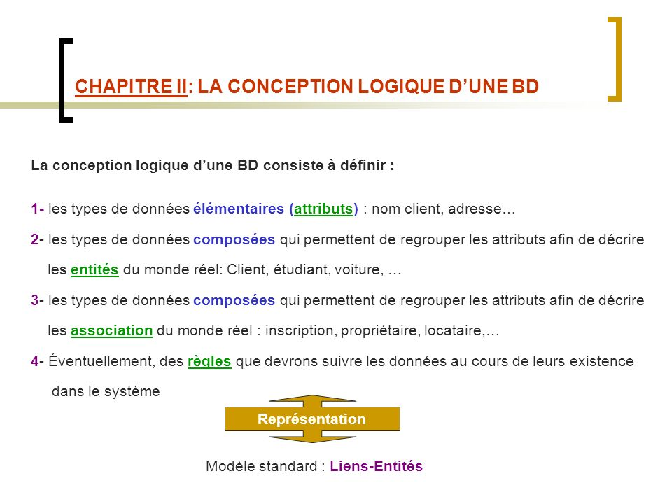 CHAPITRE II: LA CONCEPTION LOGIQUE D'UNE BD