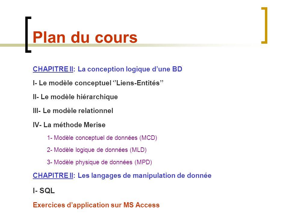 Plan du cours I- SQL CHAPITRE II: La conception logique d'une BD