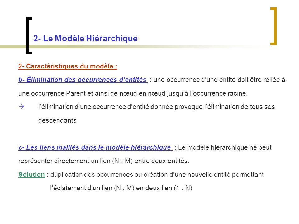 2- Le Modèle Hiérarchique