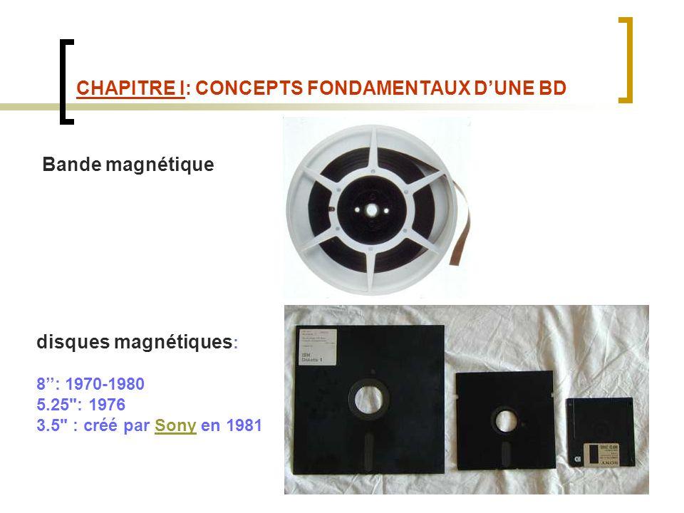 CHAPITRE I: CONCEPTS FONDAMENTAUX D'UNE BD