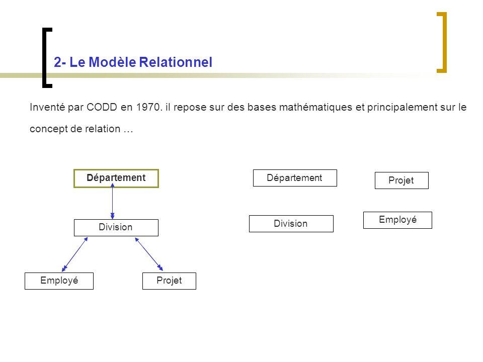 2- Le Modèle Relationnel