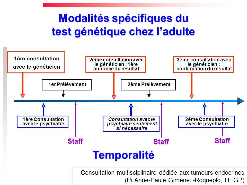 Modalités spécifiques du test génétique chez l'adulte