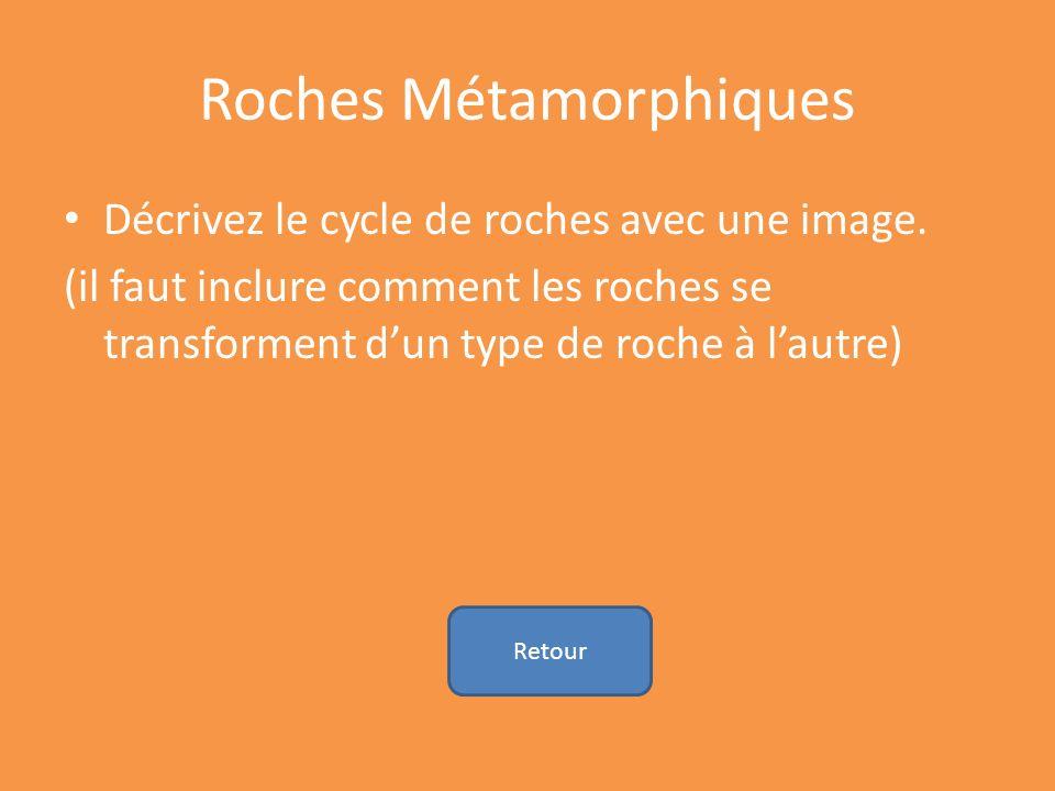 Roches Métamorphiques