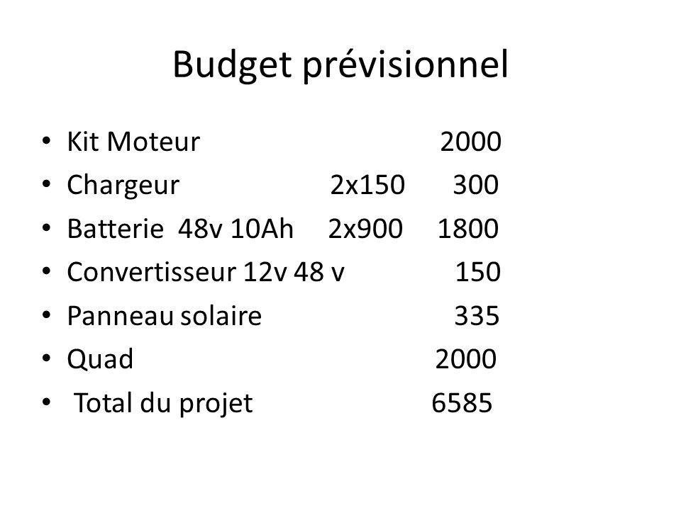 Budget prévisionnel Kit Moteur 2000 Chargeur 2x150 300