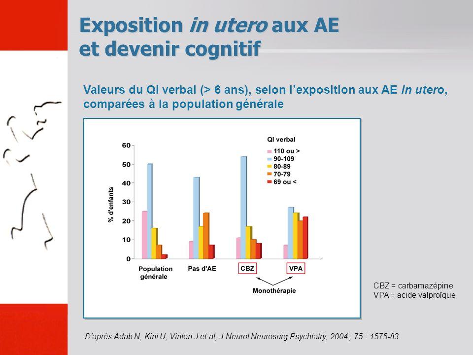Exposition in utero aux AE et devenir cognitif