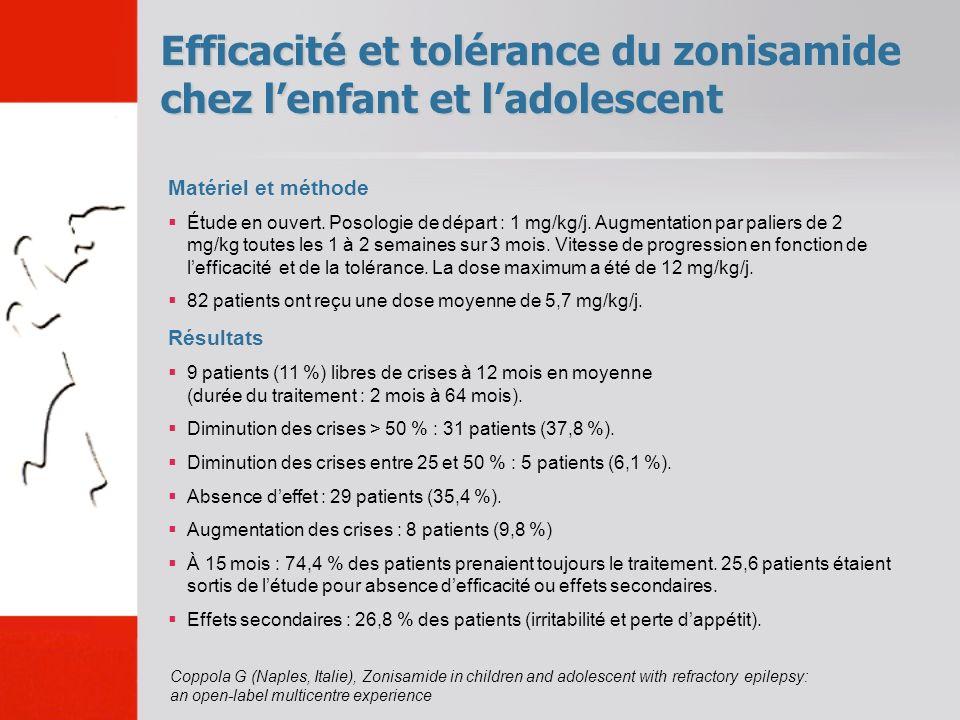 Efficacité et tolérance du zonisamide chez l'enfant et l'adolescent