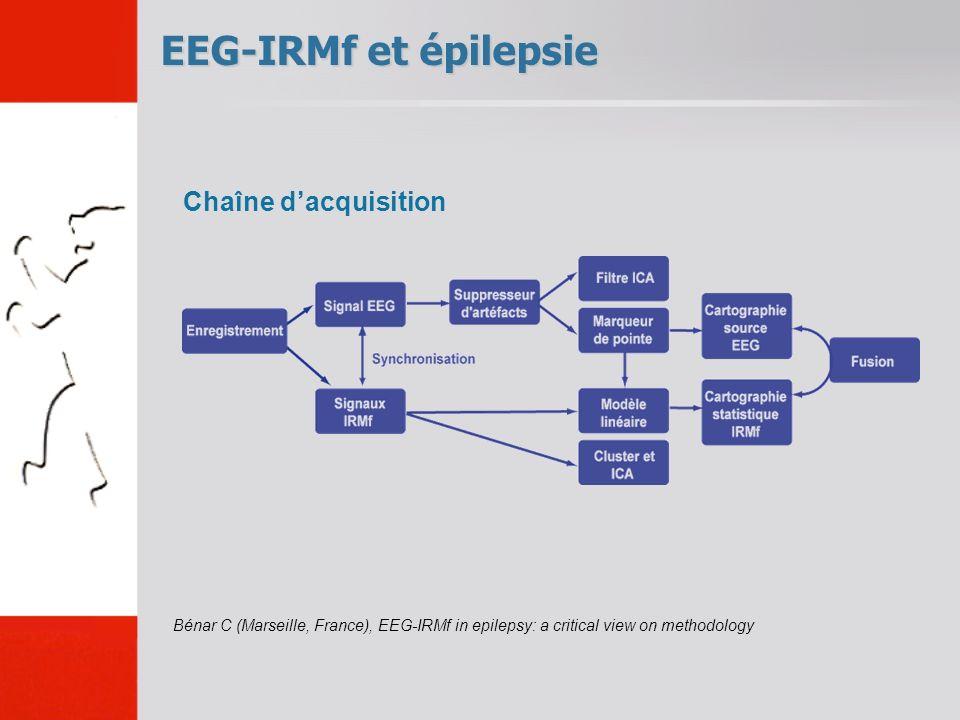 EEG-IRMf et épilepsie Chaîne d'acquisition