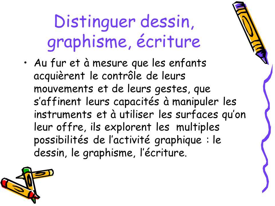 Distinguer dessin, graphisme, écriture