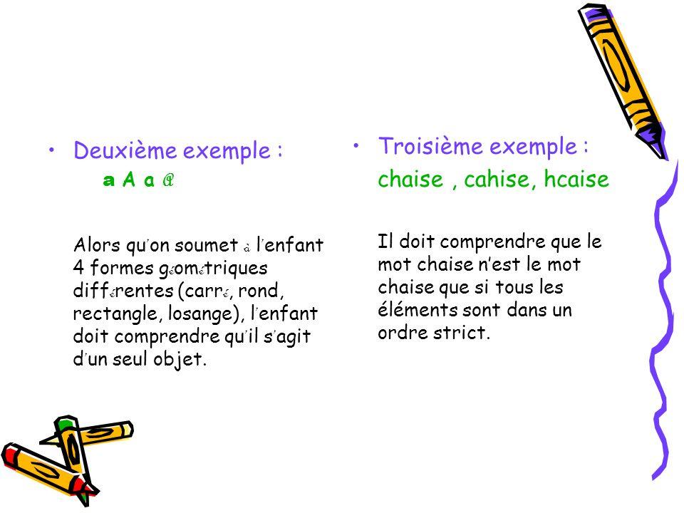 Troisième exemple : Deuxième exemple : chaise , cahise, hcaise