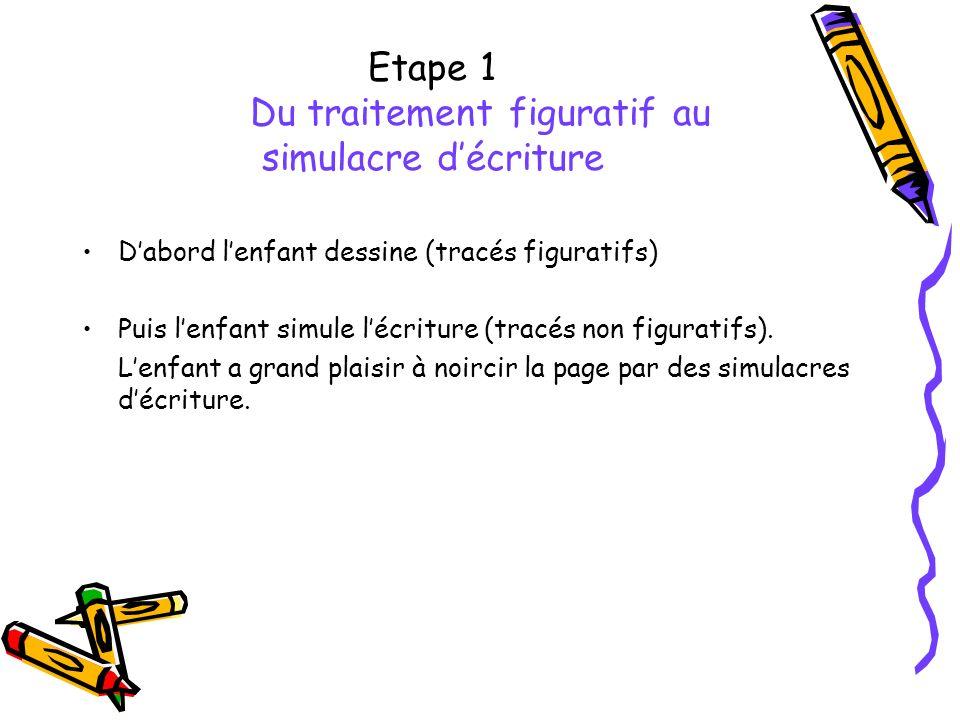Etape 1 Du traitement figuratif au simulacre d'écriture