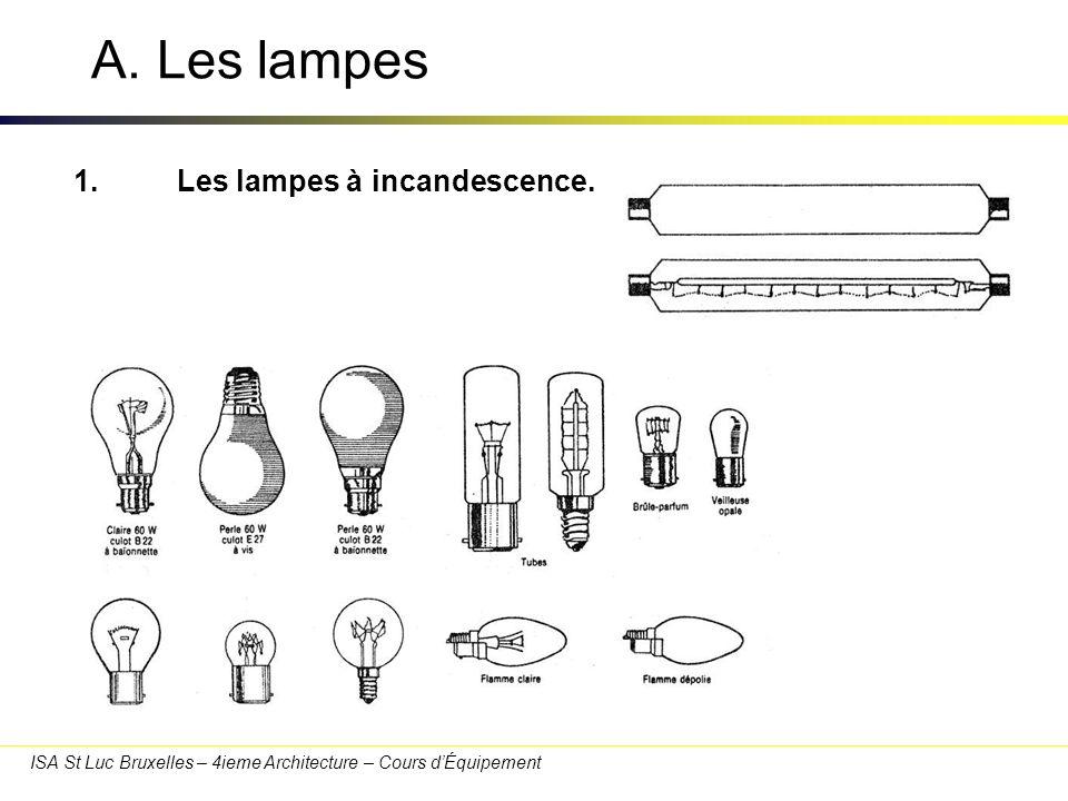 1. Les lampes à incandescence.