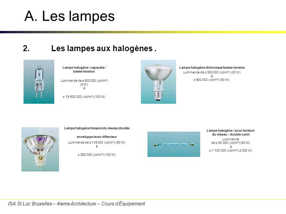A. Les lampes 2. Les lampes aux halogènes .