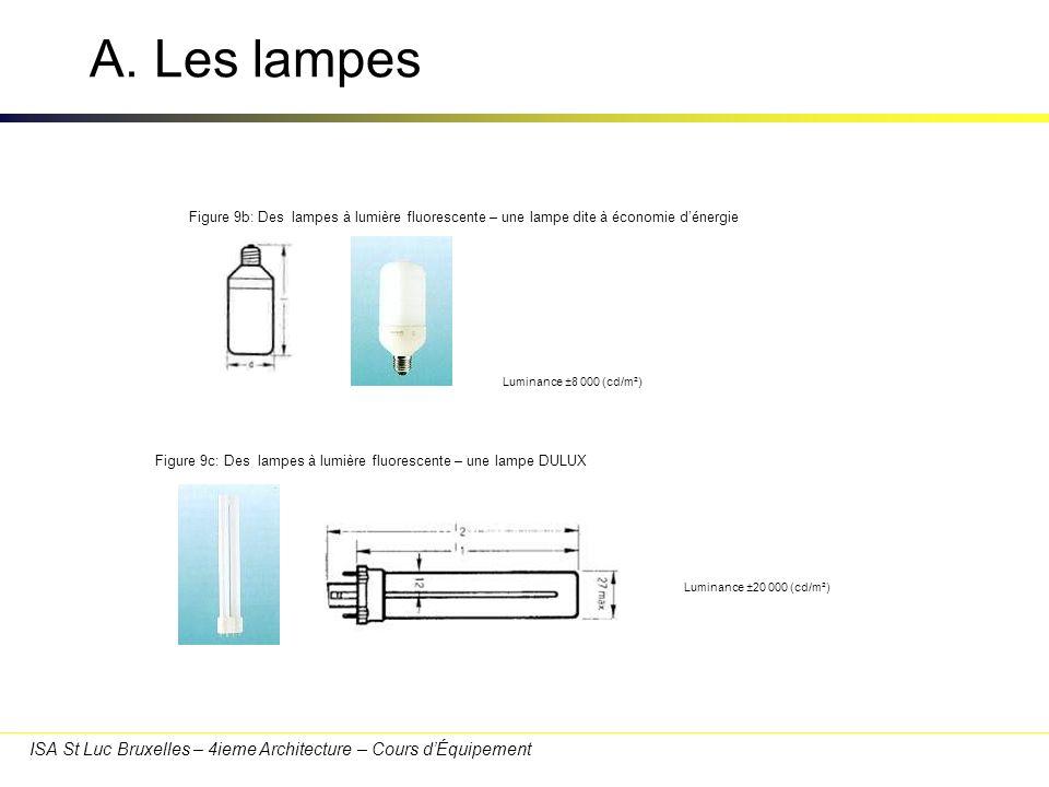 A. Les lampes 30/03/2017. Figure 9b: Des lampes à lumière fluorescente – une lampe dite à économie d'énergie.