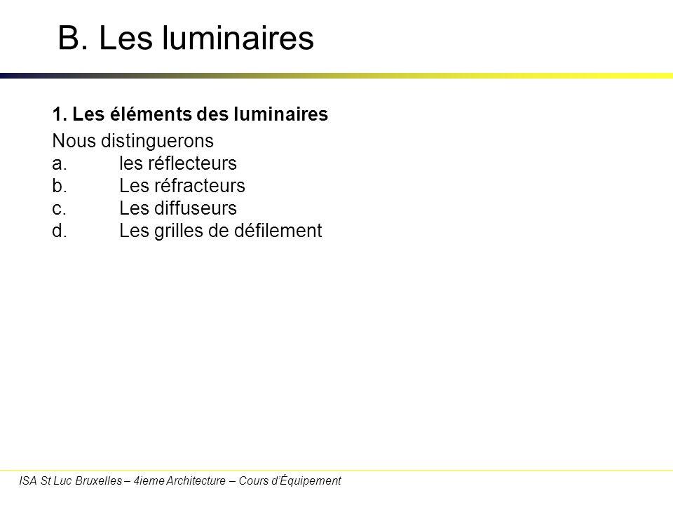B. Les luminaires 1. Les éléments des luminaires