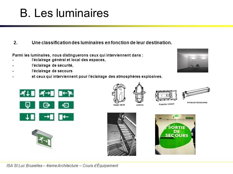 B. Les luminaires 30/03/2017. 2. Une classification des luminaires en fonction de leur destination.